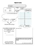 Zeros of Polynomials Graphic Organizer