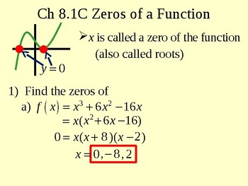 Zeros of a Function