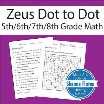 Zeus Dot to Dot, Graphing Ordered Pairs, Hidden Picture; God, Olympus