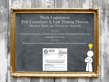 Zipped Mock Solving a State or Local problem through Legislation