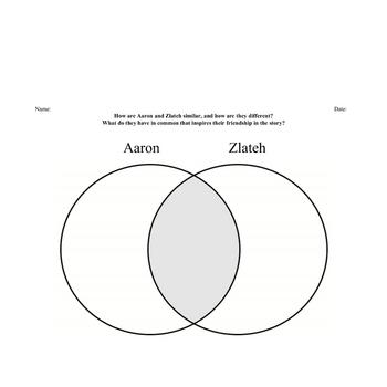 Zlateh the Goat Venn Diagram