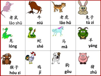 Chinese thematic unit: Zodiac Animals