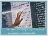 Zodiac Serial Killer Murder California Cipher Code Blend D