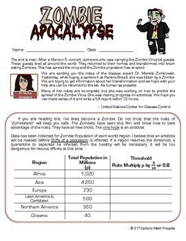 Zombie Apocalypse -- Input-Output Tables - 21st Century Math Project