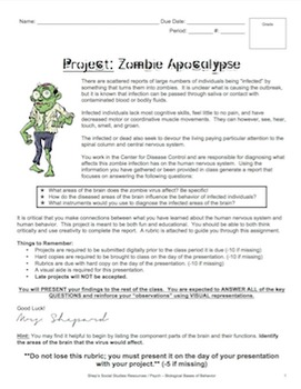 Zombie Brain Project