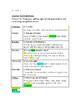 Zombie Grammar Worksheet #1
