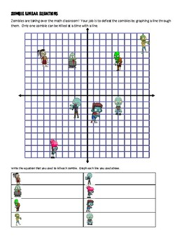Zombie Linear Equations: Slope Intercept Form