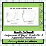 Zombie Outbreak (Linear, Quadratic, Exponential Comparison)