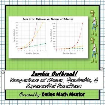 Zombie Outbreak (Linear, Quadratic, Exponential Comparison)