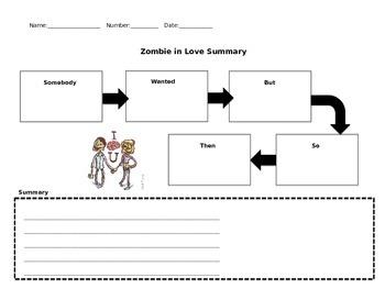 Zombie in Love Summarizing Sheet SWBTS
