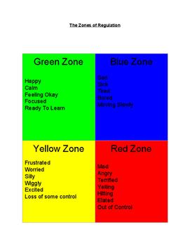 Zones Poster