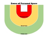 Zones of Personal Space