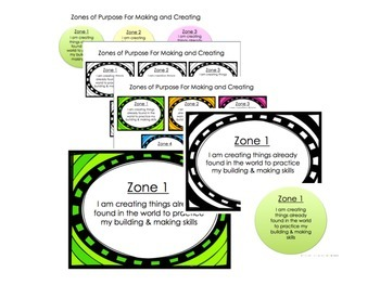 Zones of Purpose For Making and Creating (Makerspace Zones of Purpose)