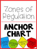 Zones of Regulation Anchor Chart