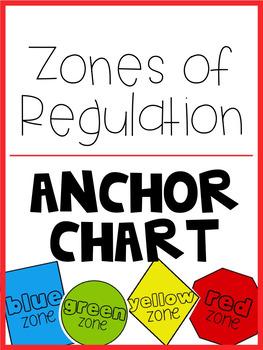 Zones of Regulation Anchor Chart