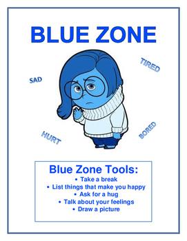 Zones of Regulation- Blue Zone Poster