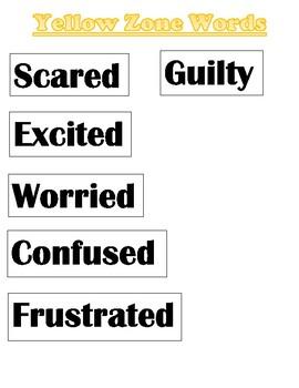 Zones of Regulation Bulletin Board Feeling Words