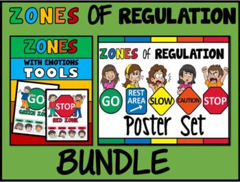 Zones of Regulation Bundle