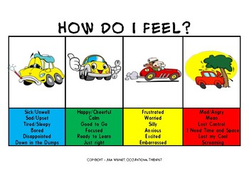 Zones of Regulation - Car Poster