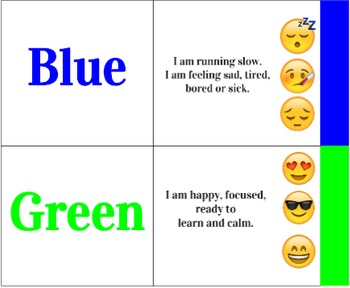 Zones of Regulation Check In/Check Out with Emojis