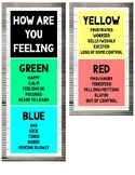 Zones of Regulation Check In Mini-Posters
