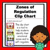 Zones of Regulation Clip Chart