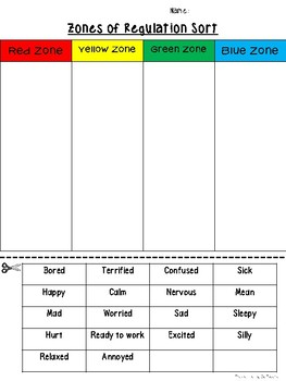 Zones of Regulation Emotion Sort
