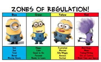 Zones of Regulation - Minion Bumper Pack