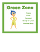 Zones of Regulation - Inside out Posters
