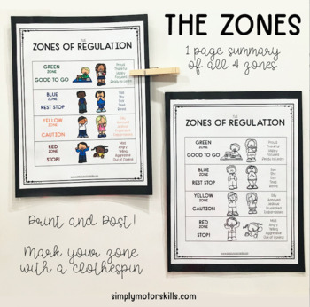 Zones of Regulation:  4-Zones on 1-Page Poster