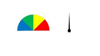 Zones of Regulation Mood Meter