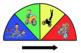Zones of Regulation - Motorbike Bumper Pack and emotion gauge!