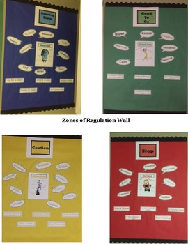 Zones of Regulation Office Wall