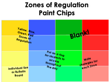 Zones of Regulation (Paint Chip Style)