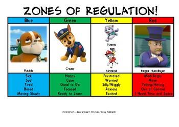 Zones of Regulation - Paw Patrol Poster