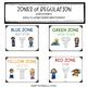 Zones of Regulation:  Set of 4 Posters