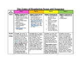 Zones of Regulation Scope and Sequence: Week 9-12
