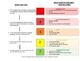 Zones of Regulation Stages