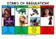 Zones of Regulation - Tangled Bumper Pack and emotion gauge!