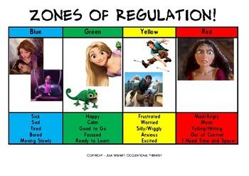 Zones of Regulation - Tangled Poster