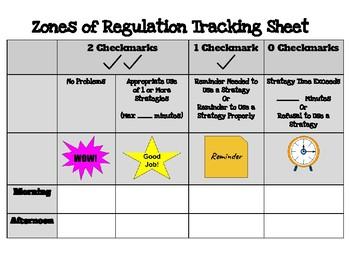 Zones of Regulation Tracking Sheet