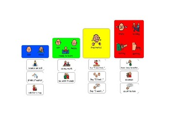 Zones of Regulation Visual with Tools
