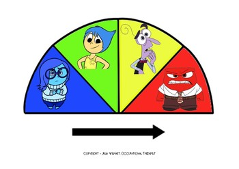 Zones of Regulation - inside out emotion gauge