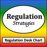 Zones of Self Regulation Desk Chart w/ Visual Tools {Emotional Regulation Tools}