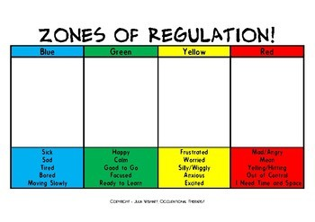 Zones of regulation blank bumper pack template
