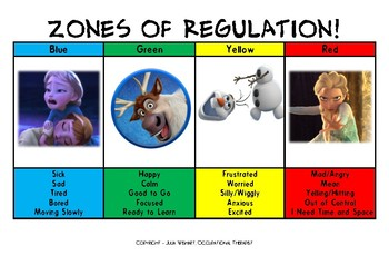 Zones of regulation poster - Frozen