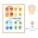 Emoji feelings, inspired by - zones of regulation poster, school counselor,