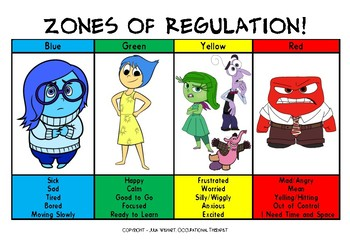 Zones of regulation poster - inside out