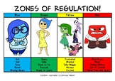 Zones of regulation - Inside Out Poster