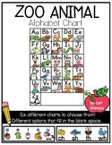 Zoo Animal Phonics Alphabet Chart